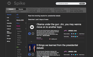 News monitoring tool NewsWhip Spike adds real-time trending search | Multimedia Journalism | Scoop.it