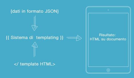 Come creare Mobile App in HTML: il sistema di javascript templating | Webdesign | Scoop.it