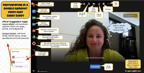 Participating in a Google Hangout Video Chat Cheat Sheet - Google Drawings | Google + Project | Scoop.it