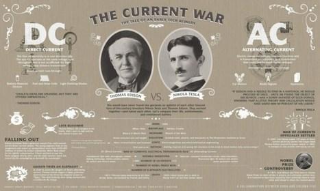 Thomas Alva Edison vs Nikola Tesla... el rap | History 2[+or less 3].0 | Scoop.it