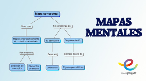 Mapas mentales. Concepto y susos educativos | Recull diari | Scoop.it