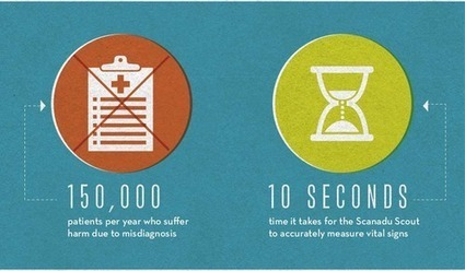 An infographic look at disruptive technology in the field of... | Designing  service | Scoop.it