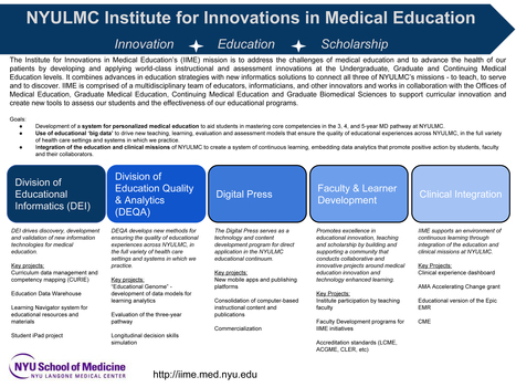 NYU Launches Institute for Innovations in Medical Education | Library Education | Scoop.it
