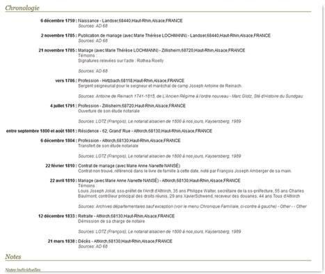 Nouveau sur vos arbres : la chronologie - Le Blog Généalogie - Toute l'actualité de la généalogie - GeneaNet | Auprès de nos Racines - Généalogie | Scoop.it