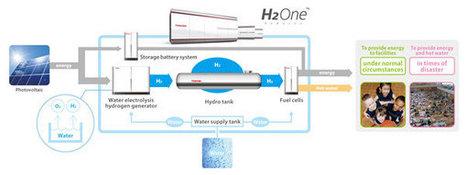 Toshiba met en service un système d'alimentation en énergie autonome | Sciences, l'Espace, le Temps et le Monde | Scoop.it