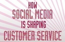 How Social Media Is Changing Customer Service (And Why Big ... | Designing  service | Scoop.it