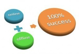 Sales Leads Can Be Both Offline and Online   Leads Generation   Scoop.it