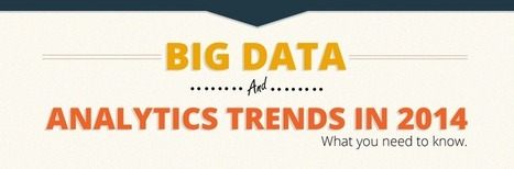 BigData-Startups | Big Data Analytics Trends for 2014 - Infographic | Big Data | Scoop.it