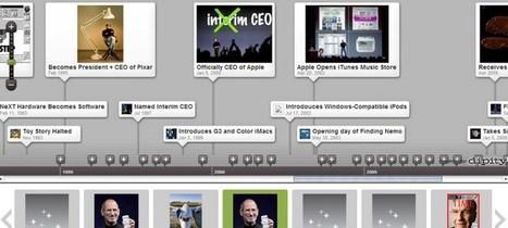 Líneas de tiempo: Herramientas Online | Recursos y herramientas para el aula | Scoop.it