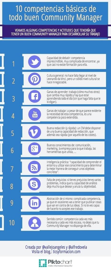 10 competencias básicas de todo buen Community Manager #infografia #infographic #socialmedia | +Información | Scoop.it