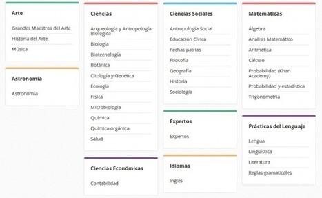Aprendiendo aritmética con 140 vídeos en español | Mateconectad@s | Scoop.it