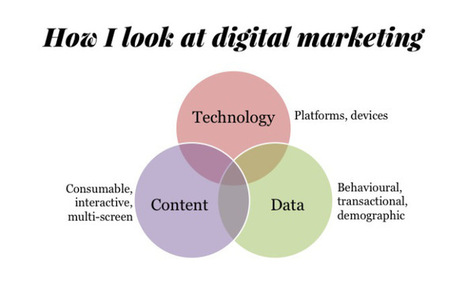 Predicting 2014 for Digital Marketing a.k.a What I Want To Do In 2014 (by @JediByKnight) | Digital-News on Scoop.it today | Scoop.it