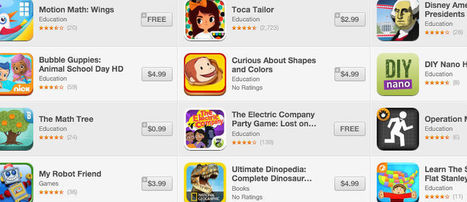 10 Kid Empowering & Educational Apps For 2013 | ATOMS Express | Classroom Tech | Scoop.it