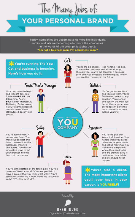 The Many Jobs of Your Personal Brand [INFOGRAPHIC] | Sestyle - Personal Branding ENG | Scoop.it