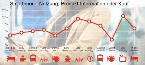 Mobile Commerce-Studie: Die griffbereite Einkaufstüte wird Alltag | Mobile Internet | Scoop.it