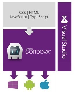 Microsoft's Visual Studio meets Android and iOS with Apache Cordova integration -   Mobile OS - Resources & News   Scoop.it