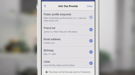 Facebook Is Shutting Down Its API For Giving Your Friends' Data To Apps | Privacy | BIG DATA | Social Media and its influence | Scoop.it