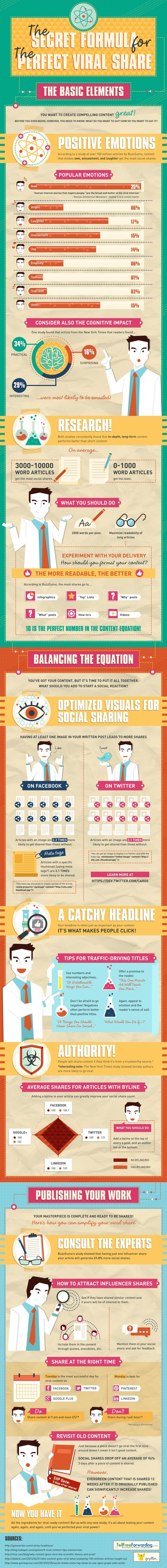 The Secret Formula to the Perfect Viral Share [Infographic] via @Onboardly | infografias - infographics | Scoop.it