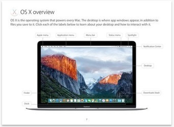 Here Is A Great Interactive Guide for Teachers New to Mac | Educación en Red | Scoop.it