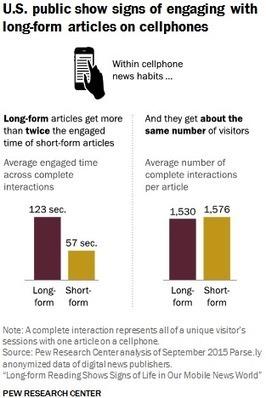 Les longs contenus ont-ils une chance sur mobiles ?   rédaction web et référencement   Scoop.it