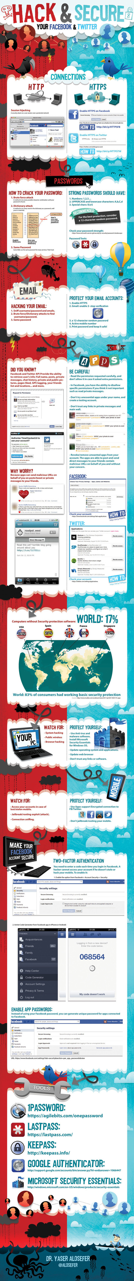Secure and Hack your Facebook and Twitter (English) | Social Media and Web Infographics hh | Scoop.it