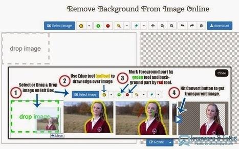 Pour truquer vos photos. Deux outils en ligne pour effacer facilement l'arrière-plan de vos photos | Méli-mélo de Melodie68 | Scoop.it
