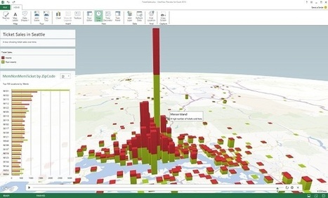Microsoft Offers 3D Visualization For Business Intelligence, Big Data Analytics   Implications of Big Data   Scoop.it
