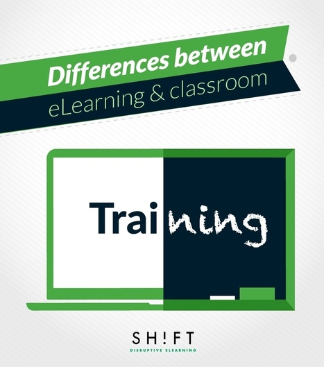 eLearning vs Classroom Training—How Different Are They? | Insights and Tools 4 Teaching, Issue 3 (09.13) | Scoop.it