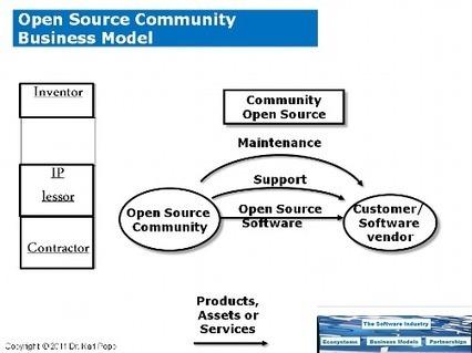 Open Source Business Models - Open source best practices | EduRob | Scoop.it