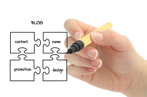 Where Does Content Fit In Your 2014 B2B Marketing Strategy? | SAP | Scoop.it