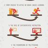 Educación y TIC