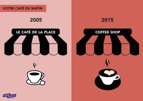 Evolution : 10 choses qui ont bien changé en dix ans ! | POURQUOI PAS... EN FRANÇAIS ? | Scoop.it