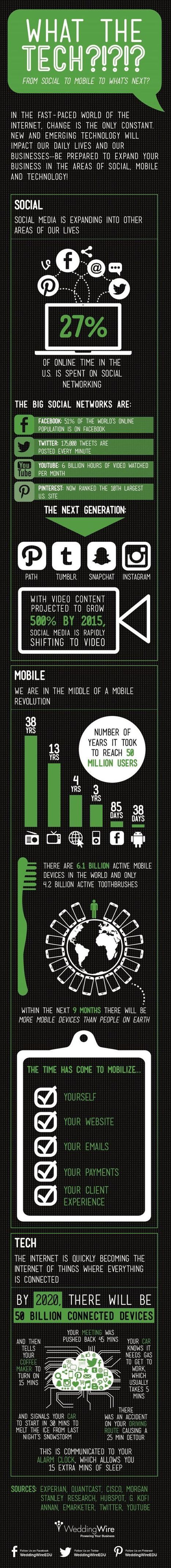 First Social Media, Then the Mobile Web, What's Next For The Internet? [Inforgraph] | Visual Content Strategy | Scoop.it
