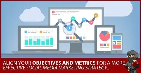 Best Practices for Social Media Measurement [Infographic] | Social Media Sentiment | Scoop.it