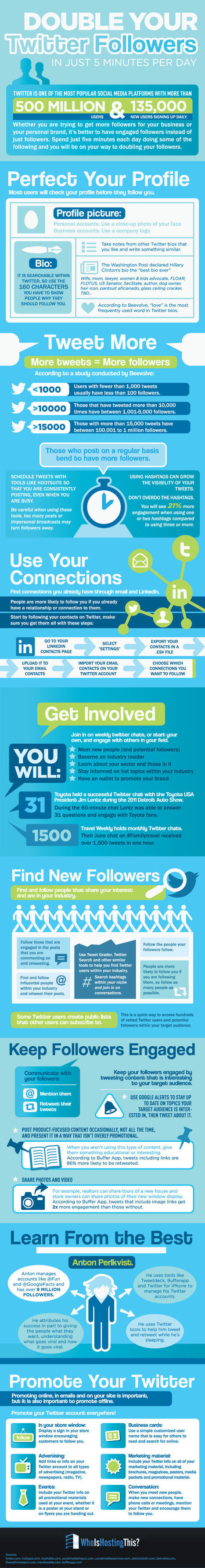 Double Your Twitter Followers In Just 5 Minutes Per Day [INFOGRAPHIC] | Integrated Brand Communications | Scoop.it