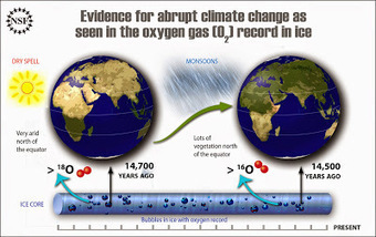The Radio Ecoshock Show: Abrupt Climate Change - Again! | Peer2Politics | Scoop.it