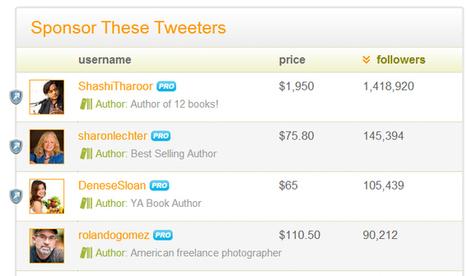 Top 10 Ways to Grow Your Twitter Following | WeblyLab. | Scoop.it