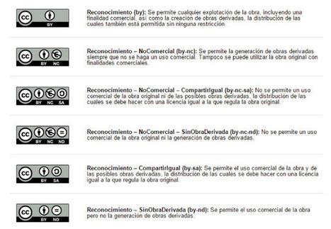 4 Bancos de Imágenes Gratuitos y Algunas Ideas sobre Licencias   educación integral   Scoop.it