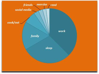 Knowing What You Need To Get Into Time Management | Digital-News on Scoop.it today | Scoop.it