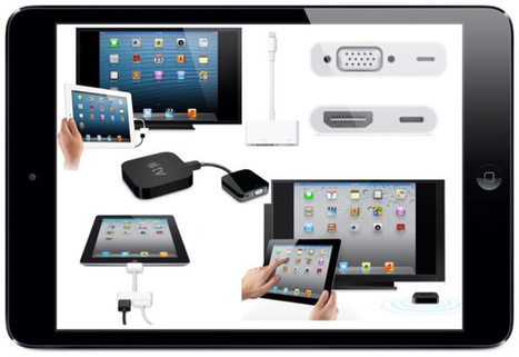 iOS Apps for Teachers Workshop | Educational Technology | Scoop.it