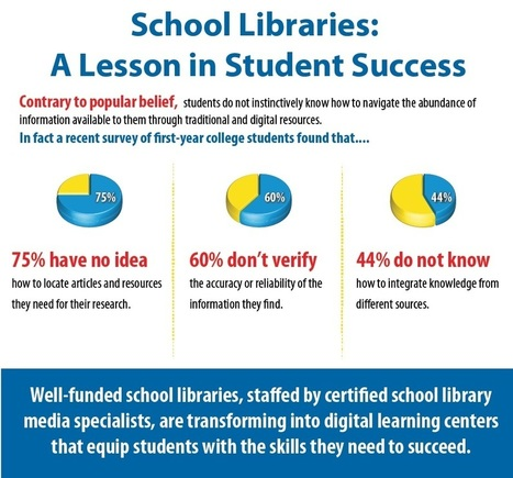New Jersey Association of School Librarians   Teacher Librarians: Networking and Professional Development.   Scoop.it