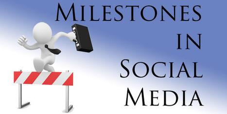 Social Media Milestones | Inbound Marketing Hub | Scoop.it