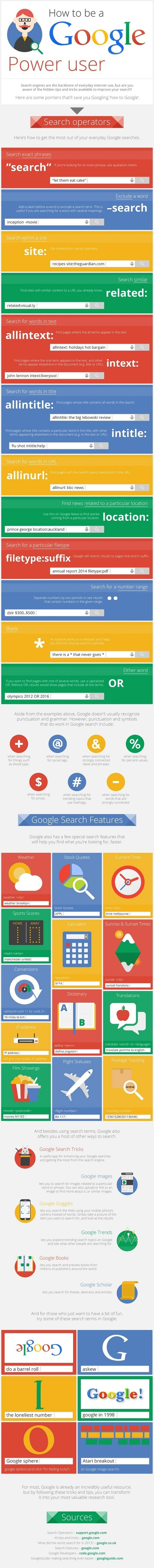 Une infographie pour bien utiliser Google Search | Better know and better use Social Media today (facebook, twitter...) | Scoop.it