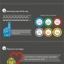 Opera: Samsung Top Smartphone Maker, Facebook Most visited Website in India [Infographic] | Techclap | Scoop.it