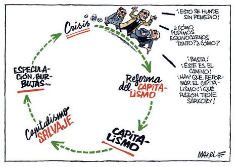 Neoliberalismo y crisis económica: La crisis económica actual | Crisis económica y neoliberalismo | Scoop.it