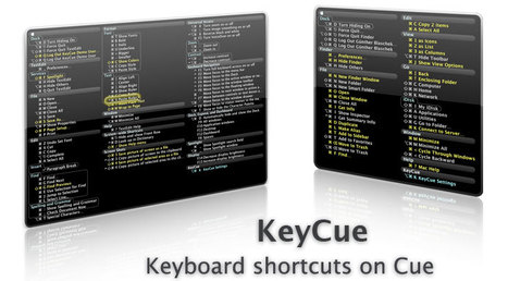 KeyCue - find, remember, and learn menu shortcuts | Great Mac Applications | Scoop.it