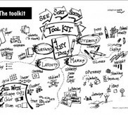 Visual Notetaking 101 – Visual Notetaking | Apprendre dans un monde connecté | Scoop.it