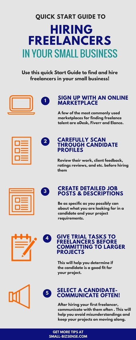 Quick Start Guide To Hiring Freelancers For Your Small Business [Infographic] | Freelancers and small business | Scoop.it