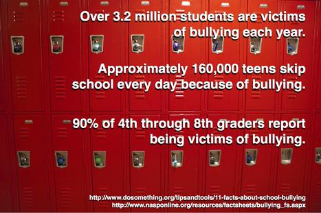 Bullying-Lockers.jpg (1494×995)   Bullying   Scoop.it