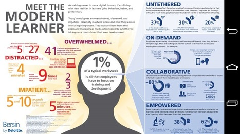 Meet the Modern Learner | Elearning, pédagogie, technologie et numérique... | Scoop.it